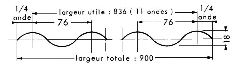 Tôle Ondulée Galvanisée Onde 76x18 Mm 3000x900x0 63 Mm Poids Feuille