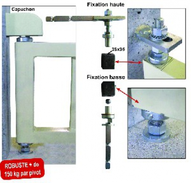 pivots portail acier avec seuil capuchon noir pour tube 30 mm. Black Bedroom Furniture Sets. Home Design Ideas