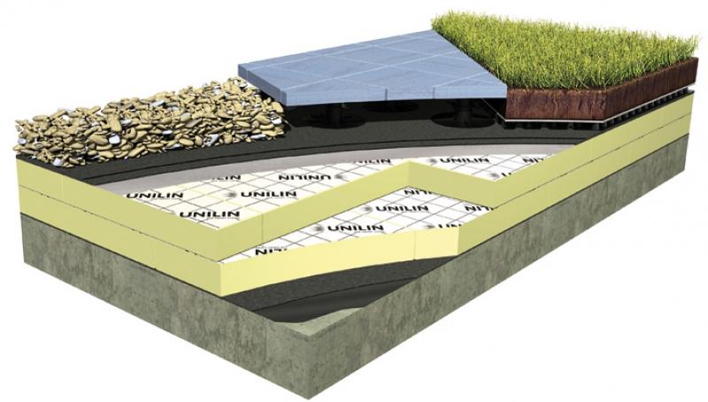 plaque utherm roof pir l p x l x l 80 x 600 x 1200 mm r sistance thermique 3 70 m2 k w. Black Bedroom Furniture Sets. Home Design Ideas